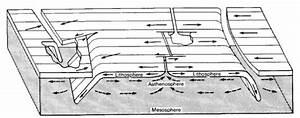 Oct 2020 Talk  50 Years Of Plate Tectonics  U2013 Wgcg