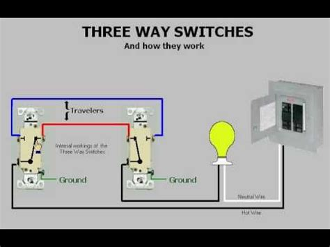 three way switch three way switches how they work control one light with two switches exle a hall light