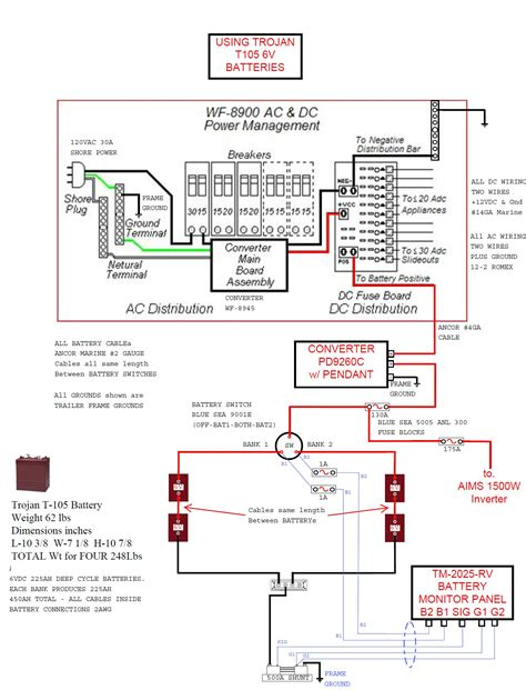 Find Out Here Hoveround Mpv Wiring Diagram Download