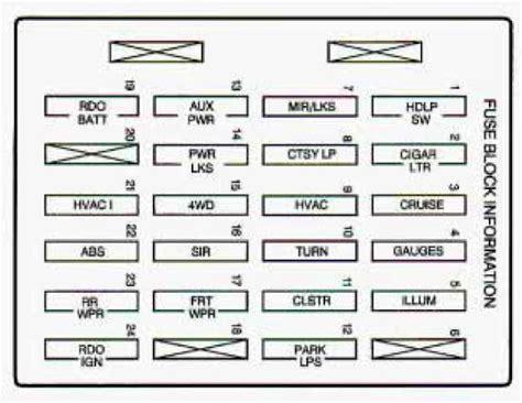 Chevrolet Fuse Box Diagram Auto Genius