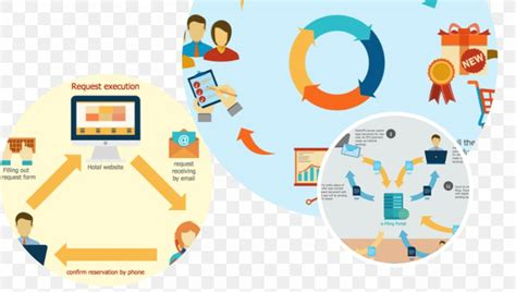 business process mapping png  business process