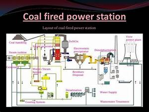 Coal Fired Power Plant Diagram