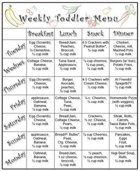 child care menu template 15 daycare menu templates free ideas sles exles