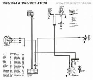 Atc 70 Wiring Diagram Honda Talk Dumont Dune Riders And