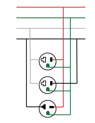 Diy 220v Wiring by Electrical Are There Any Nec Restrictions For Wiring