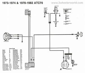 Atc 70 Wiring Diagram - Honda 70 Talk