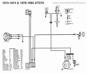 Fl 70 Wiring Diagram 41103 Ciboperlamenteblog It