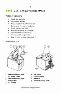 Get To Know Your Ice Maker  Product Benefits  Parts Diagram