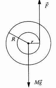 Rotation Berechnen : berechnung eines drehmomentes ~ Themetempest.com Abrechnung