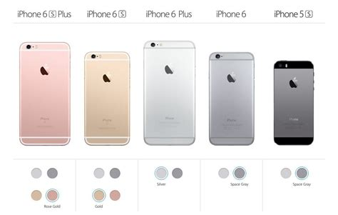 here s how much the iphone 6s and iphone 6s plus will cost the pink iphone is here the verge