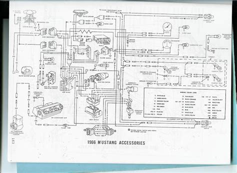 The Care Feeding Ponies Mustang Wiring Diagrams