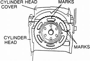 1994 mazda protege replacing a blown head gasket With mazda miata timing belt marks mazda 626 cooling system diagram exhaust