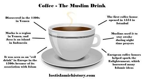 Little Known Facts About The Hidden Islamic History Of