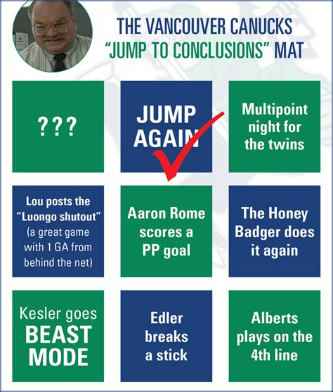 jump to conclusions doormat jumping to conclusions on the nhl lockout with tom