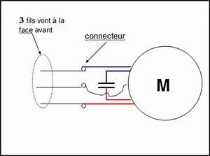 Moteur Triphasé En Monophasé : moteur monophas de s che linge raccordement 3 fils ~ Maxctalentgroup.com Avis de Voitures