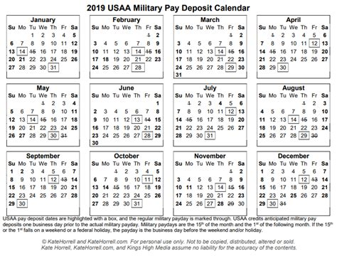 usaa military pay chart    upcoming cars  mamassecretbakerycom
