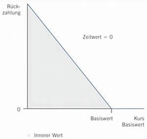 Bezugsverhältnis Berechnen : optionsscheine berproportional von steigenden und fallenden kursen profitieren www ~ Themetempest.com Abrechnung