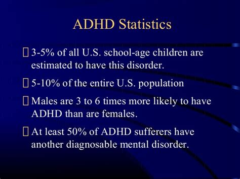 Attention Deficit Hyperactivity Disorder (adhd