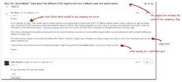 Cold Call Resume Email Subject Line by המיילים שסידרו לי פגישות עם טוויטר לינקדאין ו Github