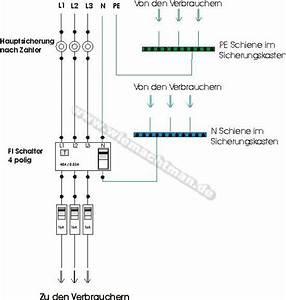 Schaltplan Sicherungskasten Hausanschluss : fi schalter elektrik elektro elektrotechnik und renovierung ~ Watch28wear.com Haus und Dekorationen