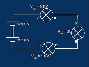 Gce  A Level  Physics E11 Kirchhoff U0026 39 S Second Law