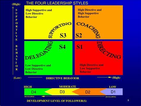 situational leadership powerpoint  id