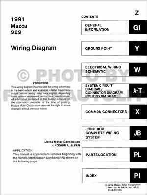 Gesficonlinees626 Mazda Wiring Diagram Manual Word 1908 Gesficonline Es