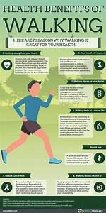 7 Benefits Fitness Walking Brings to Your Health & to Your Mind Walking and Your Health