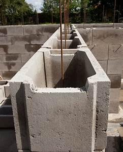Schalsteine Fundament So Errichten Sie Ein Stabiles