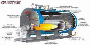 Scotch Marine Firetube Boiler 3