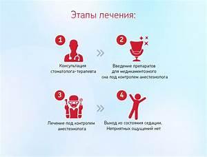 Операции по удалению геморроя в какой больнице в москве