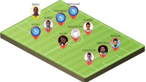 Picking the Best Potential Napoli Lineup to Face Man City ...