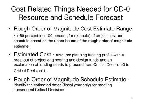executive session directors preliminary cost