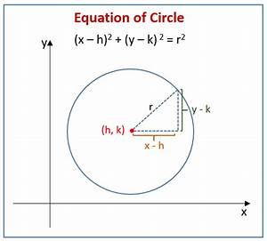 Equation of Circle (with video lessons, worksheets, games ...