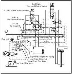 bobcat 753 wiring diagram pdf bobcat image wiring similiar bobcat 763 hydraulic parts breakdown keywords on bobcat 753 wiring diagram pdf