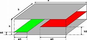 Kapazität Berechnen : phys3100 grundkurs iiib physik wirtschaftsphysik und physik lehramt ~ Themetempest.com Abrechnung