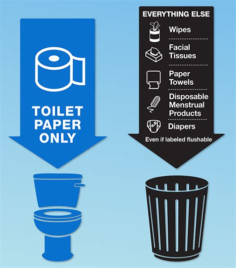 Why only toilet paper? - Utilities   seattle.gov