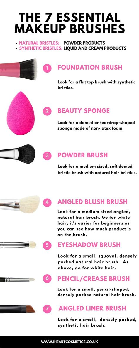 essential makeup brushes  heart cosmetics