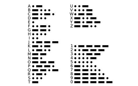 Invent! Blocks - Morse Code