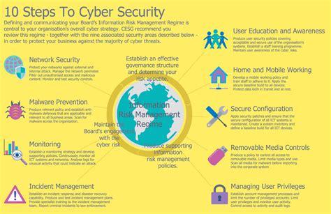 Network Security Diagrams Solution Conceptdrawcom