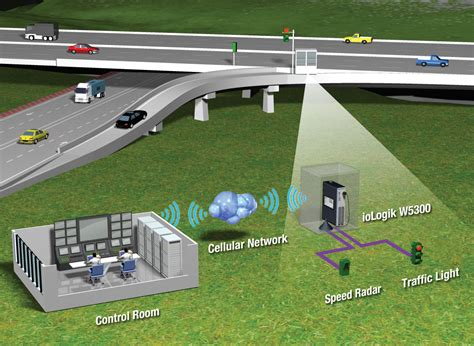 Intelligent Traffic Control System