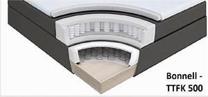 Boxspringbett 180x200 7 Zonen Tonnentaschenfederkern : boxspringbett isabelle schwarz 180cm x 200cm ~ Bigdaddyawards.com Haus und Dekorationen