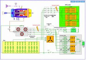 Modelling Of The Aircraft Electrical System With Proosis