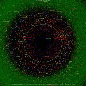 Universe Solar System Map - Pics about space