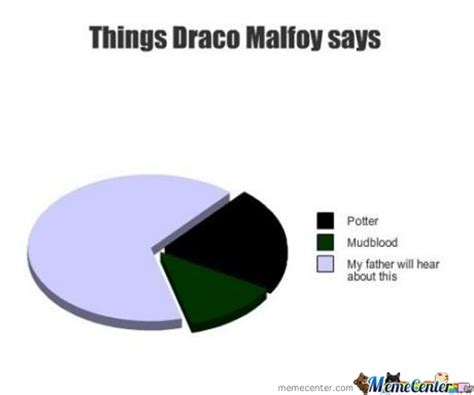 Draco Malfoy Memes - the gallery for gt funny harry potter memes draco