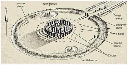 Stonehenge Bce Diagram Stage 1550 2280 2470