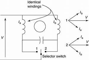 Permanent Split Capacitor Motor Reversing
