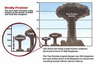 Ulathtethu  Fat Man Atomic Bomb Diagram
