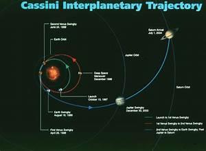 VIMS onboard Cassini | INAF-IAPS