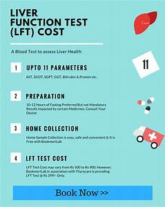 Lft Test Cost  2018 Updated City Wise Price List
